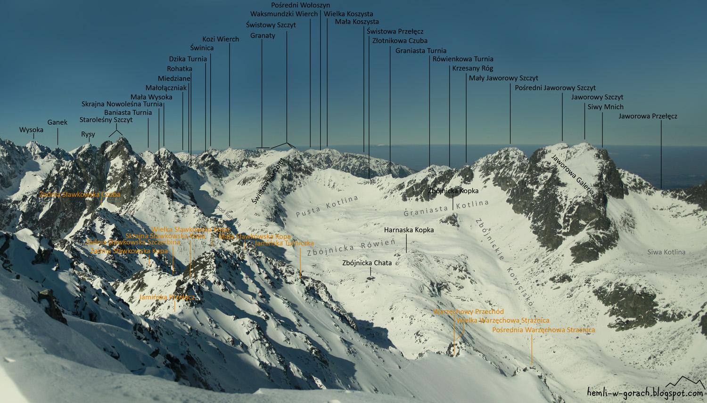 Panorama ze Sławkowskiego Szczytu
