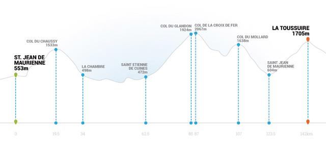 CCC Real Aranjuez en el Tour de Francia