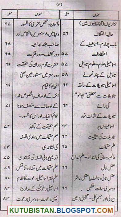 Contents of Ismailia Bohriyon Aur Agha Khaniyon Ka Taruf by Tanzeem Hussain