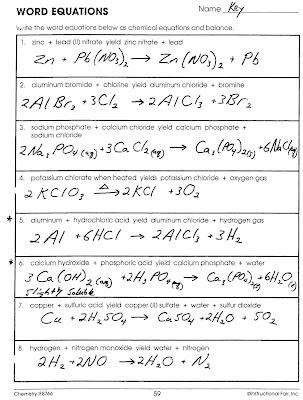 Mr. Brueckner\'s Chemistry Class - HHS - 2011-12: Key for Word ...