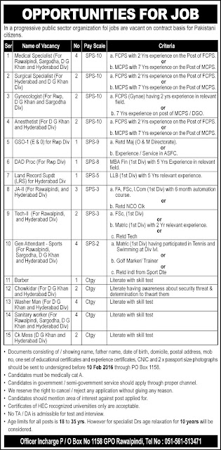 MBBS Doctors, MBA & Admin Jobs in Public Sector Organization Rawalpindi