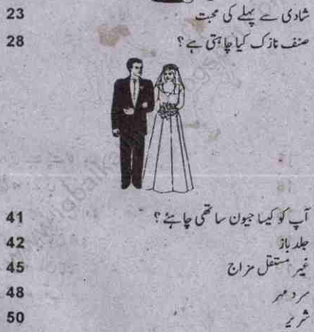 Famous Pdf Urdu Book Marriage First Night Is Here For Free Download And Read Online This Those People Who Are Going Marry Soon They