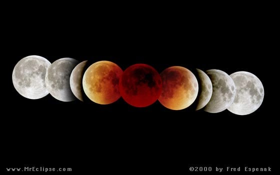 Melihat Gerhana Bulan Total 15 April 2014