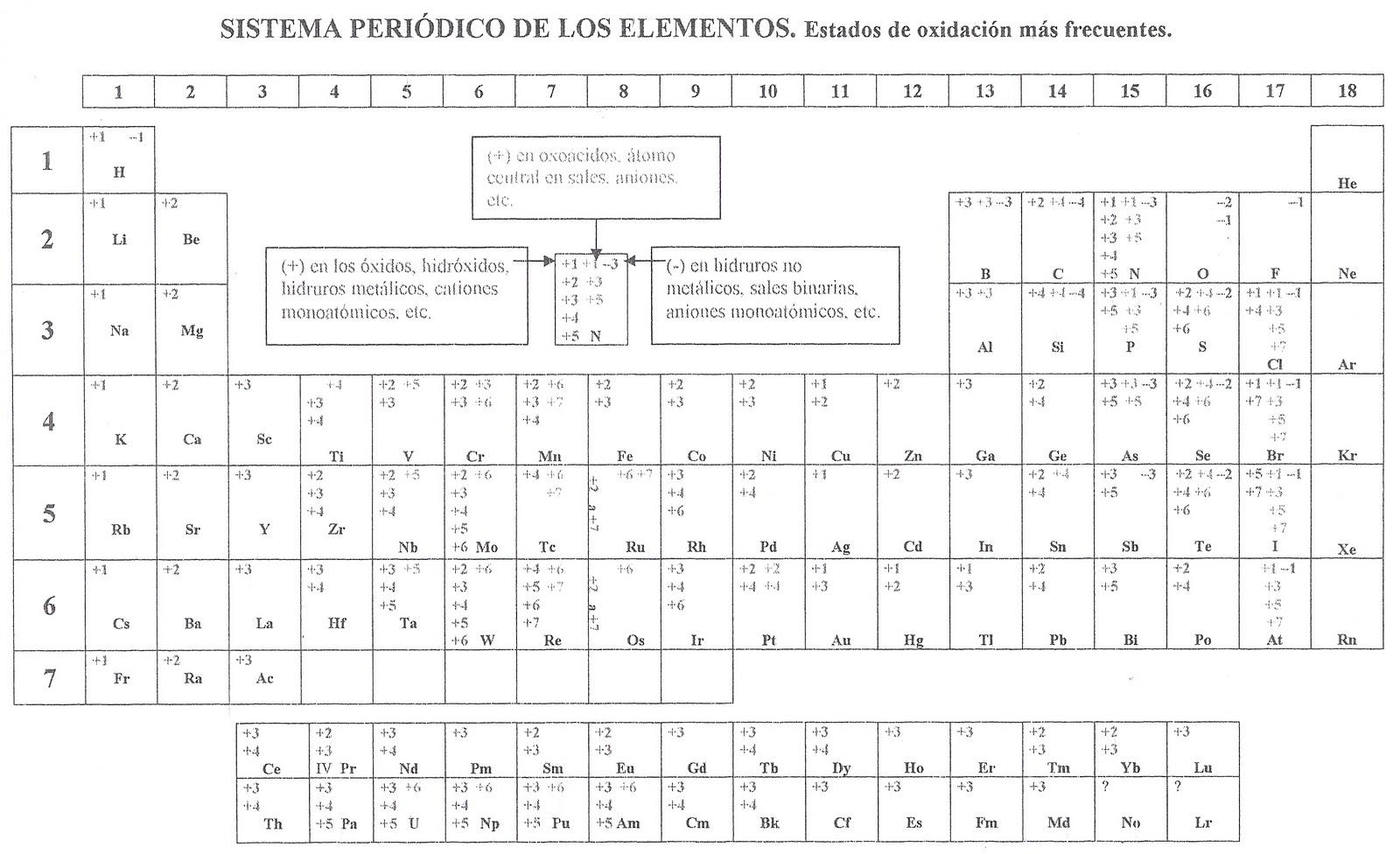 El laboratorio de fsica y qumica t22 formulacin inorgnica el laboratorio de fsica y qumica urtaz Image collections