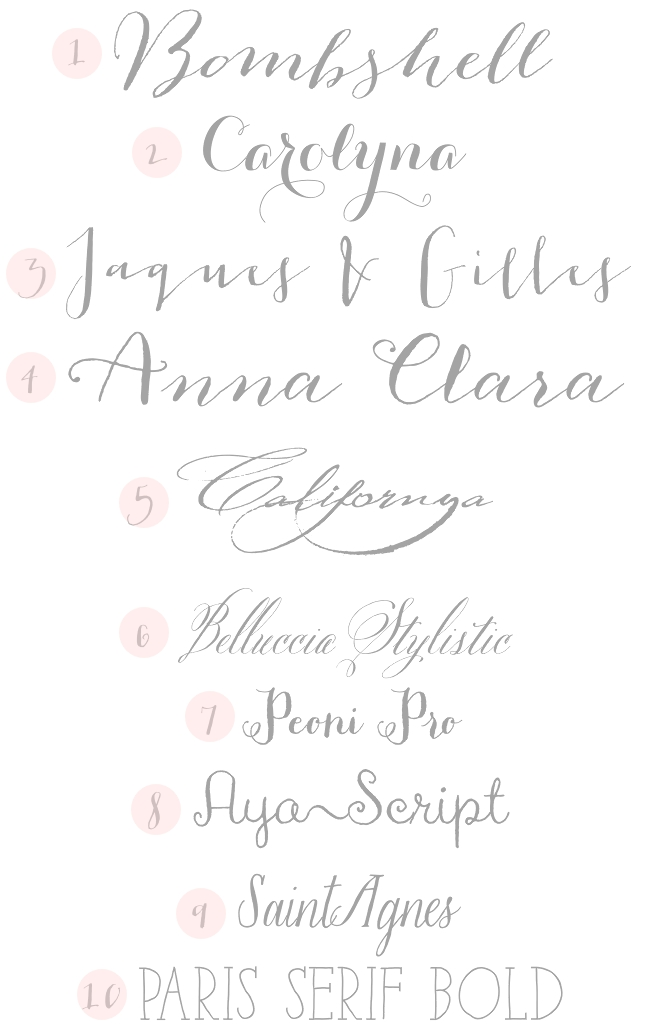 Design fixation typeface tuesday wedding fonts