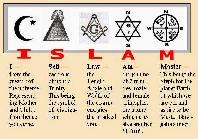 The World Observed Through Eyes That See The 5 Types Of Islam