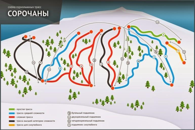 схема горнолыжных трасс Сорочаны Московская область