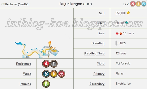 Dujur dragon Info