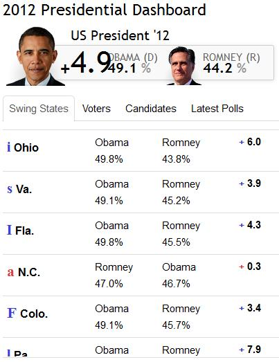 Romney Obama poll hentai