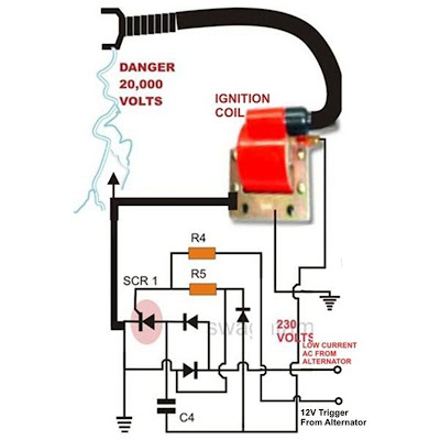 cdi ignition schematic wasuheqe76 over blog com Diagram Cdi Wiring Ignition Type377