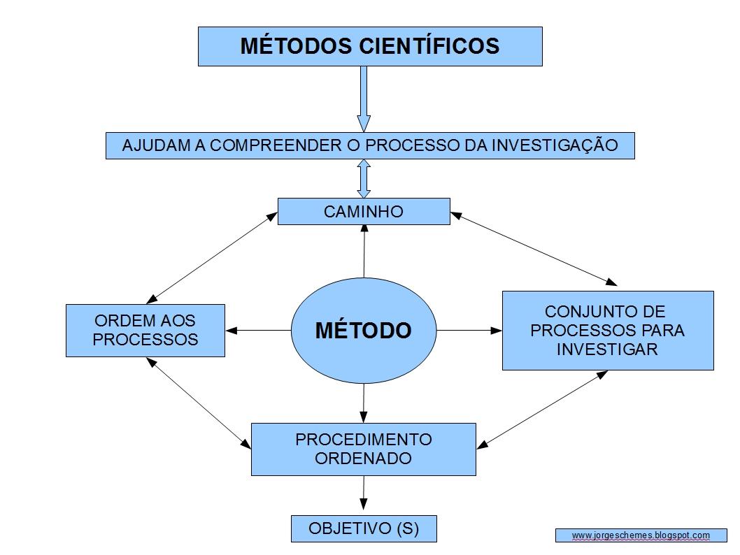 A dialetica do micro macro da sociologia da educação 6
