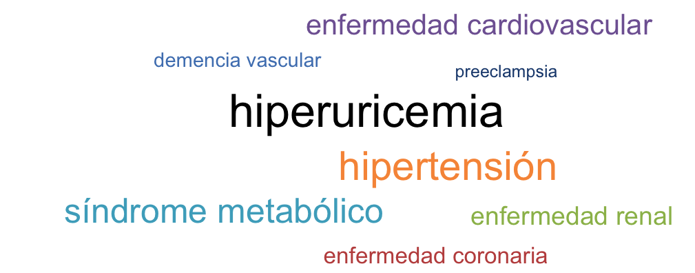 frutas permitidas para el acido urico diagnostico de acido urico elevado recetas para bajar el acido urico alto