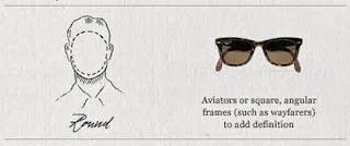 Tips Memilih Model Kacamata Sesuai Wajah