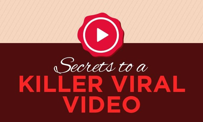 #ContentMarketing: Secrets To A Killer Viral Video - #infographic #socialmedia