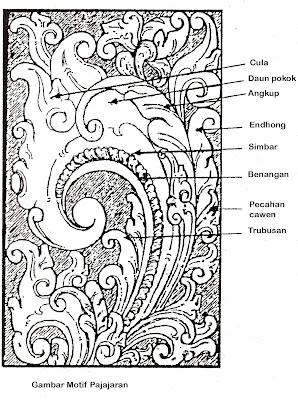 ukir motif Pajajaran