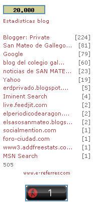 El blog de san mateo de g llego visitas muchas - El tiempo en san mateo de gallego ...