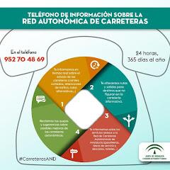 TELÉFONO DE INFORMACIÓN SOBRE LA RED AUTONÓMICA DE CARRETERAS