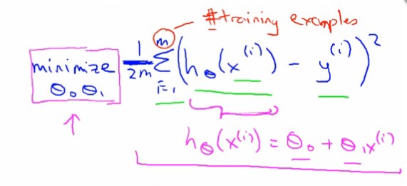 stanford machine learning class