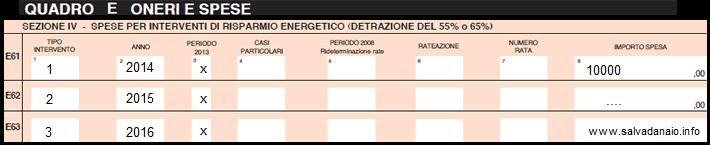 Cedolare-secca-sconti-fiscali-risparmio-energetico-spese