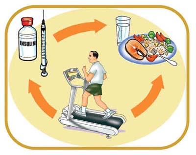 Treatment for diabetes sores under