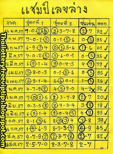 Thai lottery Hot Down paper 16-08-2014