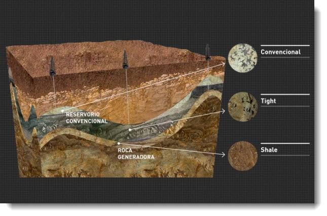 Propiedade físicas de las rocas carburíferas