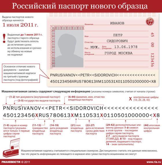 Новый бланк паспорта РФ Фото