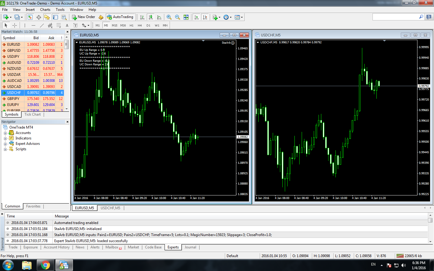 Statistical arbitrage strategy forex