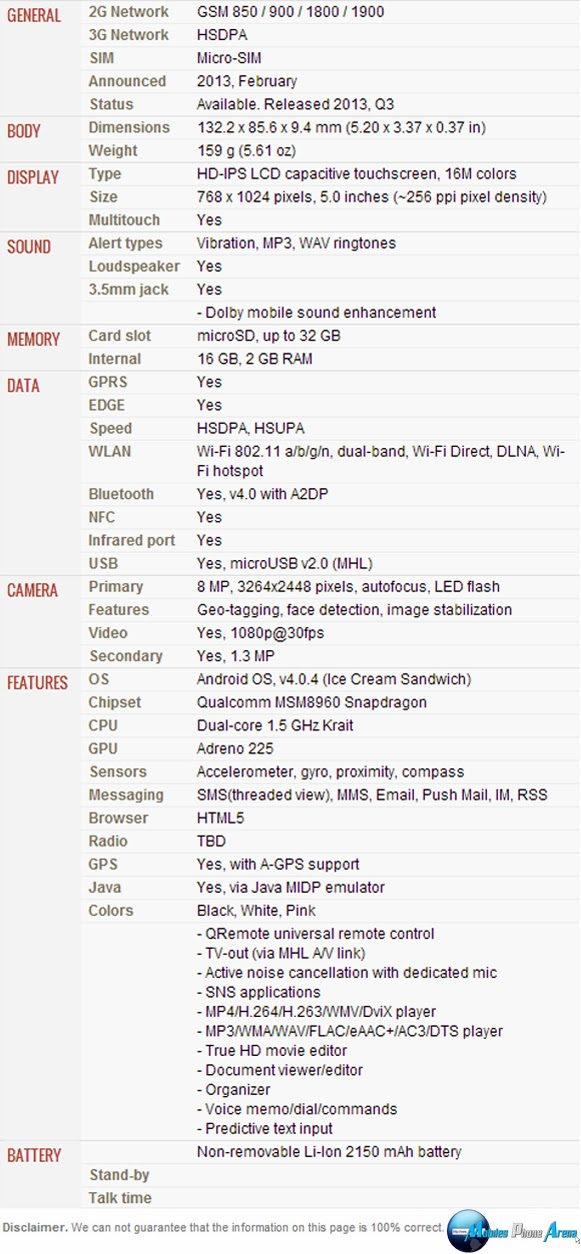 LG Optimus Vu II - Full phone specifications Pic