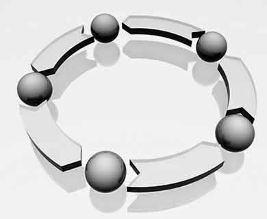 Siklus hidup setiap manusia