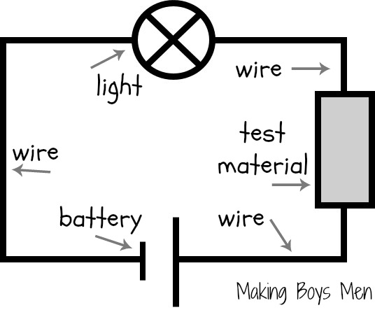 Pictures Of Electrical Circuit Symbols For Kids Kidskunst Info