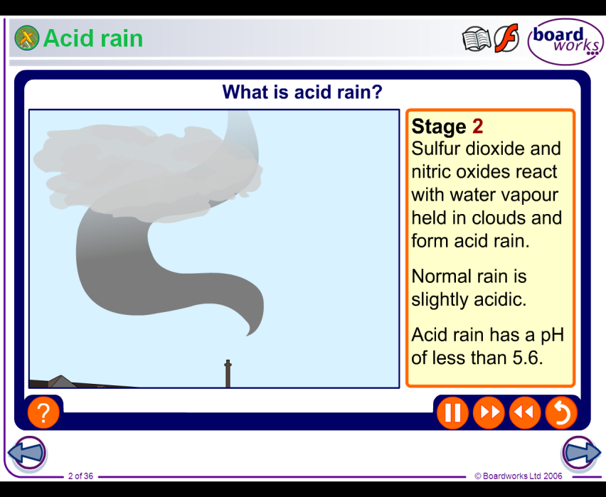 an overview of acid rain What is acid rains effect on the environment  general overview acid rain greatly harms the environment decreases survivability of animals.