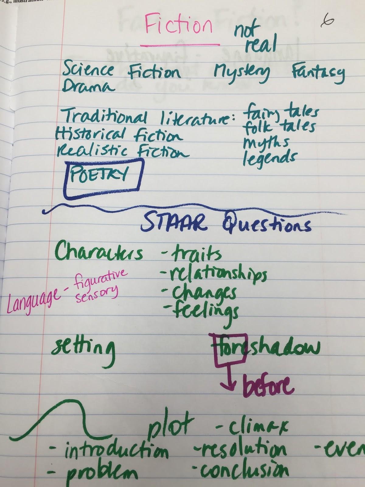 essay writing 4th grade Staar writing and english i, ii, iii resources staar grade 4 writing tepsa presentation (ppt posted 06/19/12) staar grades 3-8 and english i, ii.