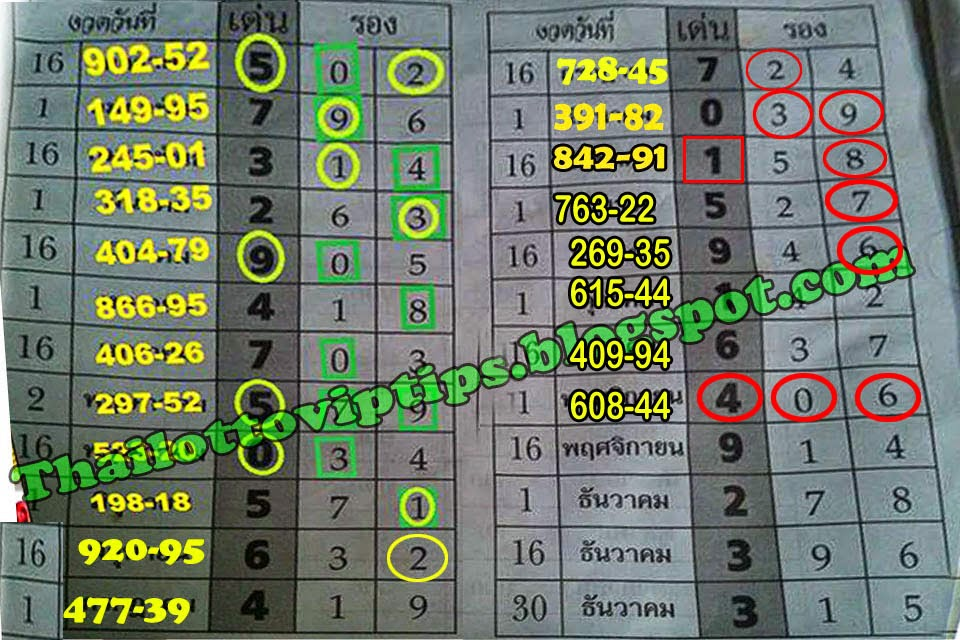 Thai Lottery Yearly Best Paper 16-11-2014