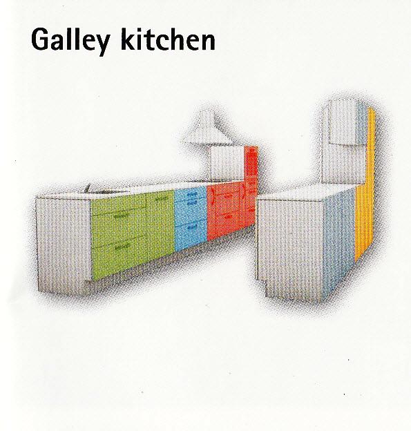 Tezza : 6 Most Popular Kitchen Designs