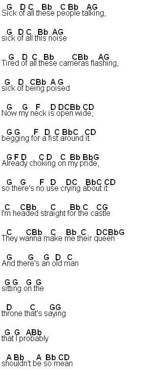 Piano u00bb 13th Chords Piano - Music Sheets, Tablature, Chords and Lyrics