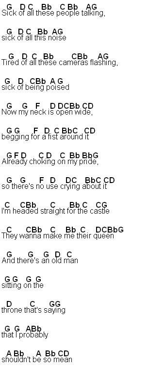 Emo guitar chords