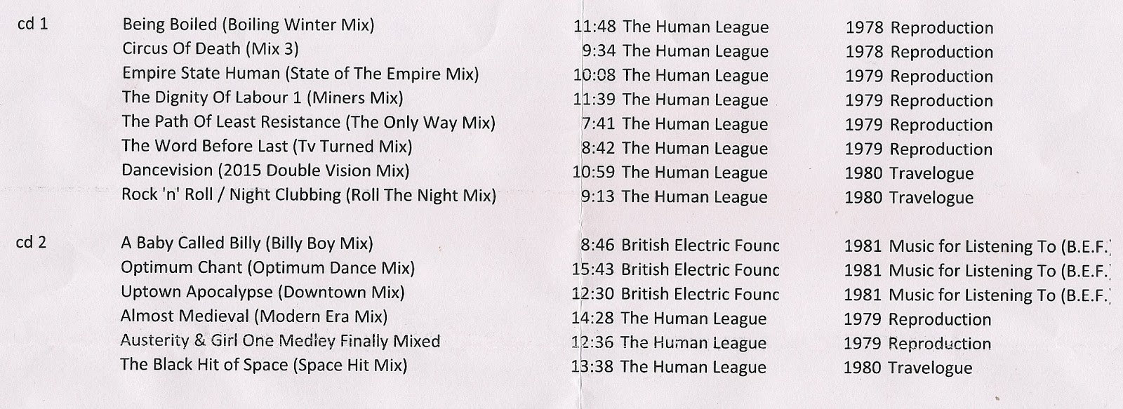 The Human League - Reproduction Lyrics and Tracklist | Genius