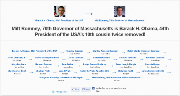 essay on barack obama and mitt romney Rhetorical analysis essay: 2012 obama in which president barack obama and governor mitt romney are the the rhetorical exigence, which is.