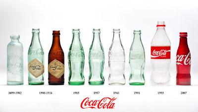 sejarah botol coca cola dari dulu hingga sekarang