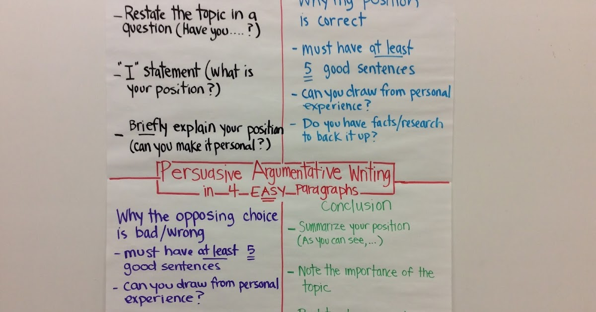 teaching persuasive writing 5th grade