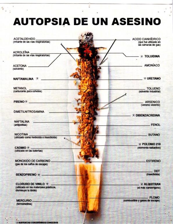 La renuncia del fumar por medio de las pastillas tabeks