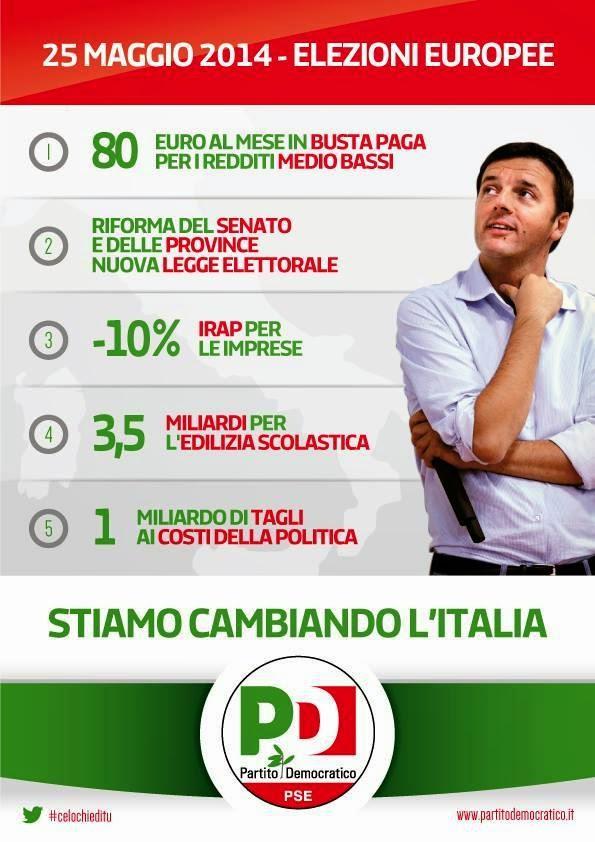 L'Italia cambia Verso