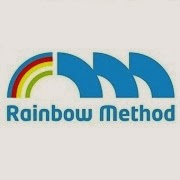 Squaring-Numbers-CRISS-CROSS-or-Rainbow-Method