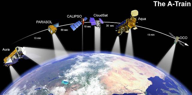 Sat�lites da NASA para fazer an�lises quase simult�neos da Terra