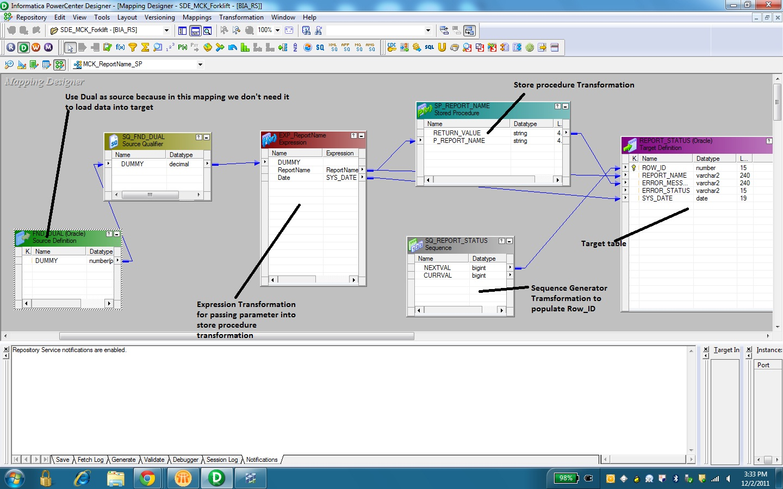Informatica Power Center Online Training in Bangalore