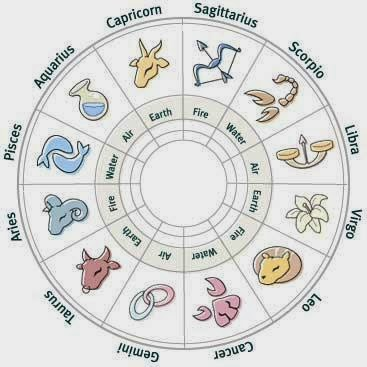 horoscope Zodiac Signs love