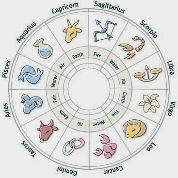 horoscope Zodiac Signs love