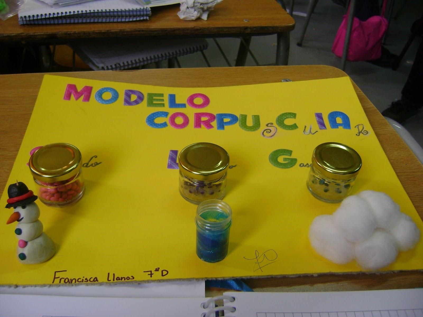 Compartamos nuestro c n maquetas modelo corpuscular 7 for Modelo solido con guijarros