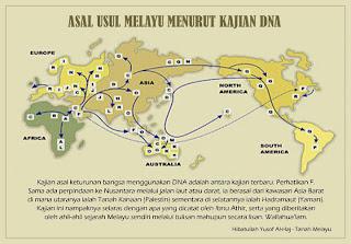 Asal Keturunan Bangsa Melayu